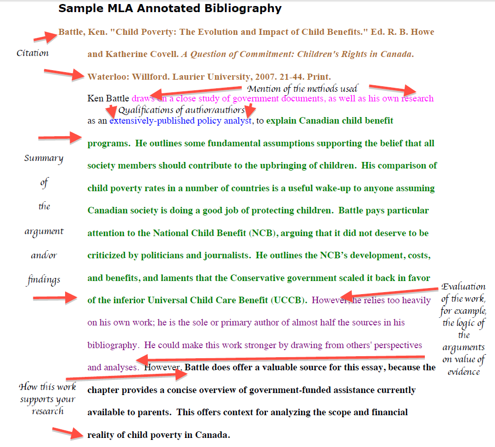 mla bibliography how to
